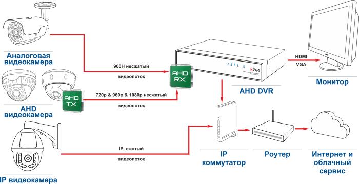 1424880161_rezervnaya_kopiya_skhema-v-zhurnal2